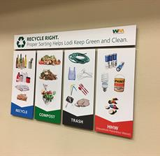 Waste Management Mounted posters