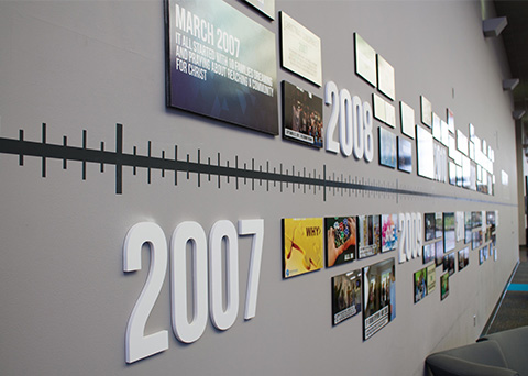 rivers crossing wall graphics and timeline