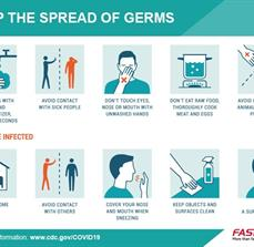 Corona Virus Horizontal Germ Prevention Poster