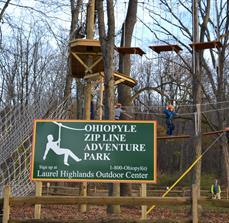 Zip line exterior signs