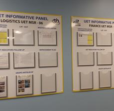 Custom Project Management Display
