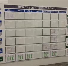 Branded Project Board
