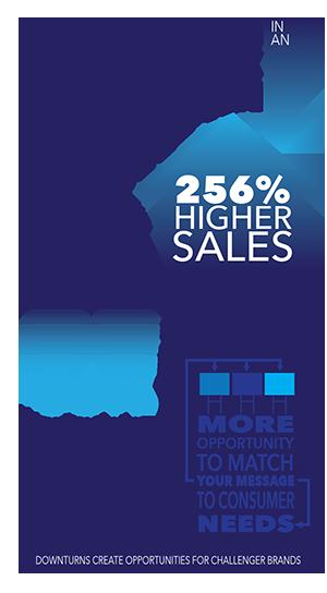 Economic downturn Infographic-1