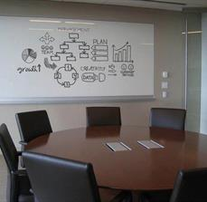 Glass Brainstorming White Board
