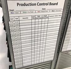 Production Control Board