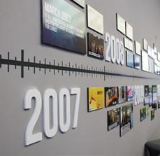 Timeline Graphic and Wall Lettering
