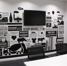 Infographic Wall Prints & Graphics